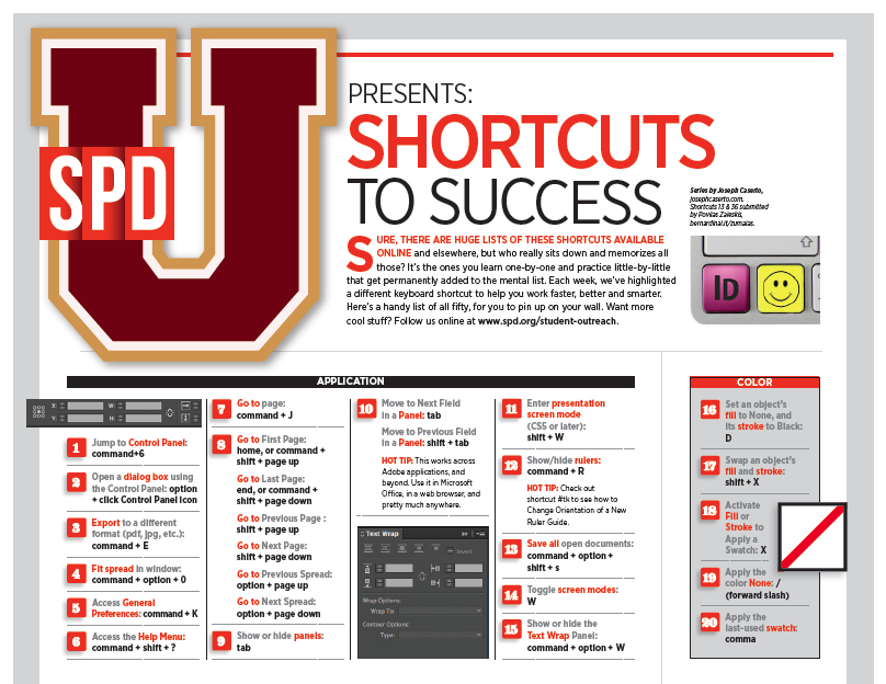 InDesign Shortcuts Poster Screenshot