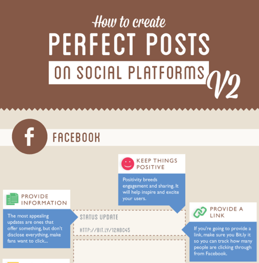 how to create perfect posts on social platforms infographic