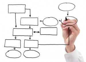 Workflow chart from iStock