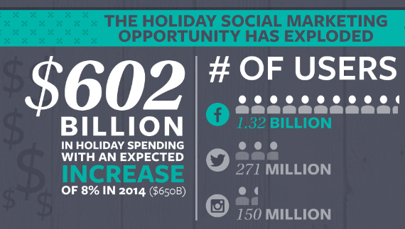Holiday social media infographic