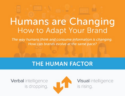 Visual impact infographic