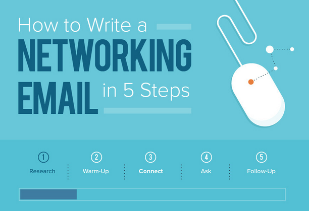 Networking email infographic