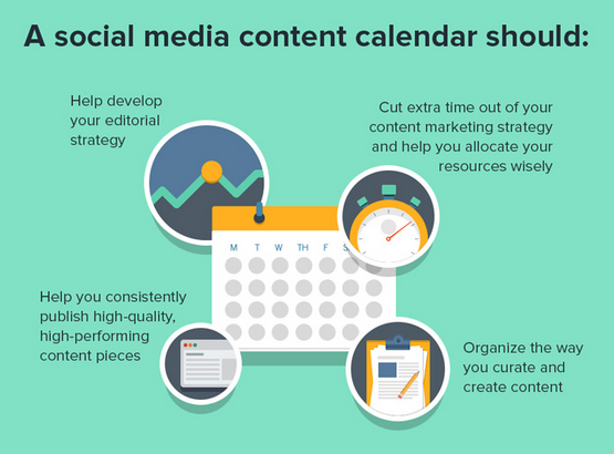 Related image  Social Media Marketing Plan – Must Have. Social calendar infographic