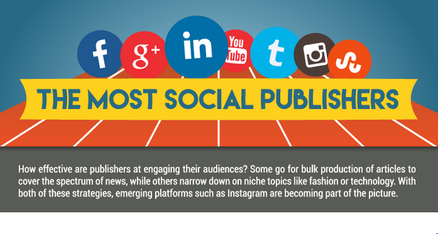 Social publishers infographic