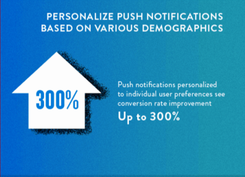 Notifications infographic