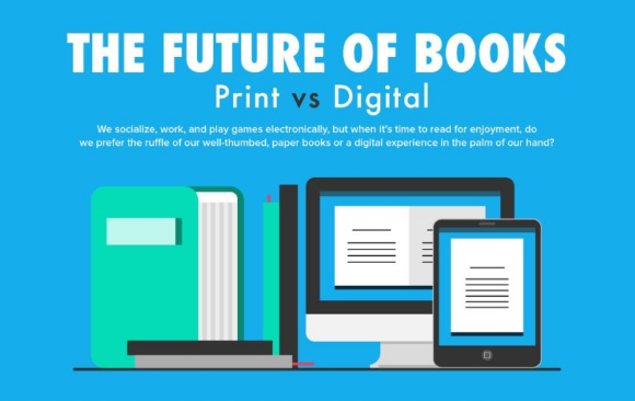 Future of Books infographic
