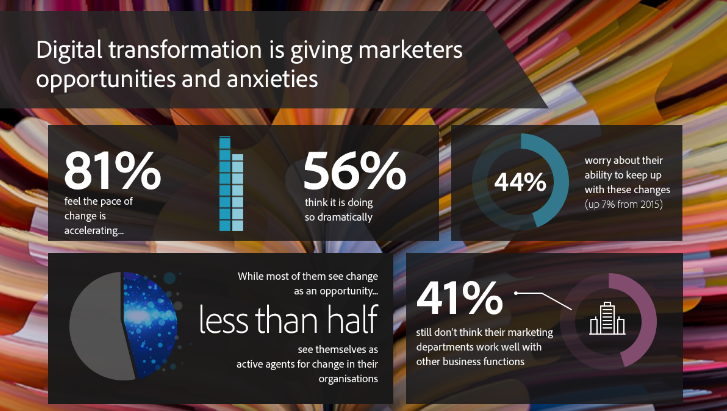 digital-marketing-infographic
