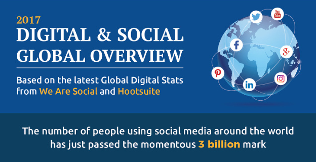 Social-mobile infographic image