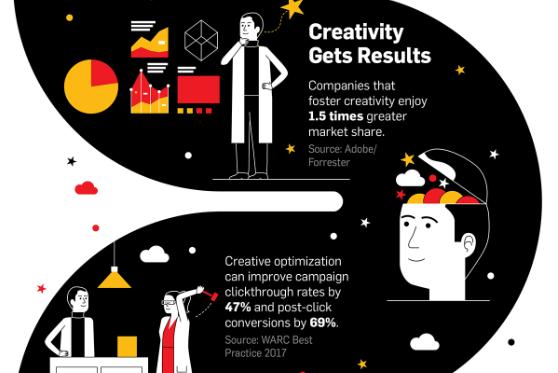 Design thinking infographic