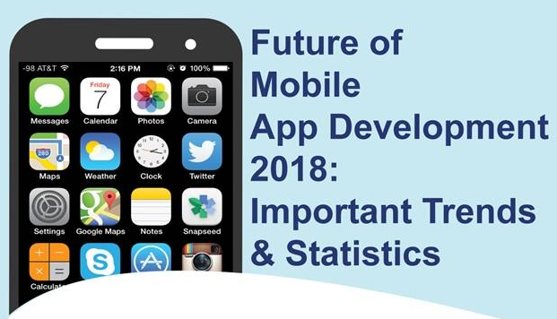 App Dev Trends infographic