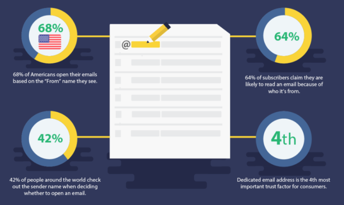 Email infographic 2