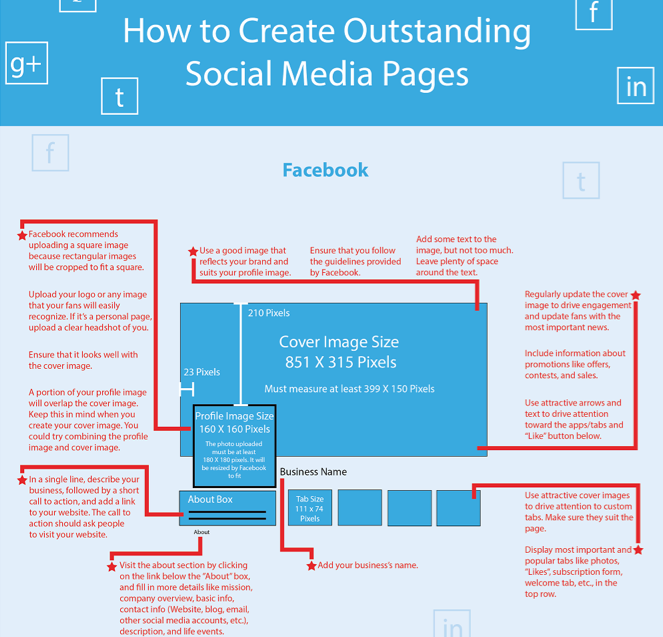 How to Create Outstanding Social Media Pages [Infographic]