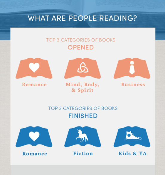 Scribd Reader inforgraphic