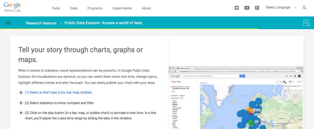 Image: Google News Lab