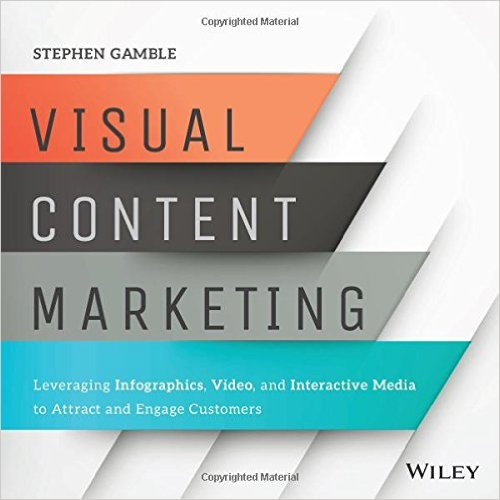 visual content marketing cover